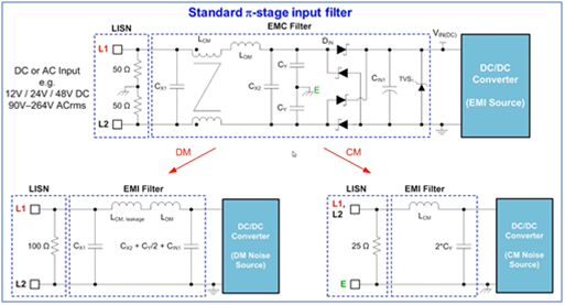 3 stage input filter, CM-DM equivalent circuits